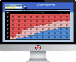 TJS Elite Drawdown sheet