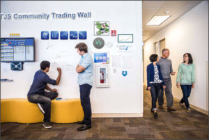 TJS Community Trading Wall