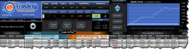 "Image used for the ""Forex Trading Journal Spreadsheet"" page"